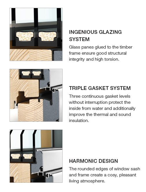Internorm HF310 Home Soft timber aluminium window